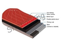 Sandwich Rubber Running Track