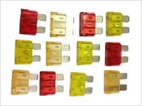 Electrical Product Safety Fuses