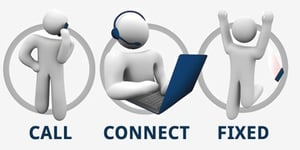 IT Infrastructure Support Service