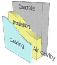 Cladding Structure