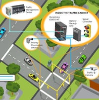 Highway Toll Management Systems