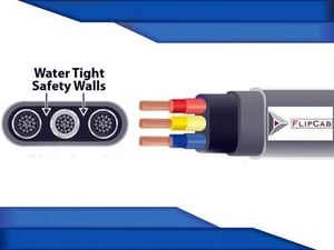 PVC Sheathed Separate 3 Core Submersible Cables