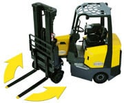 Electric or LPG Power Articulated Forklift