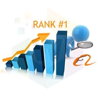 Product Ranking and Optimization Service