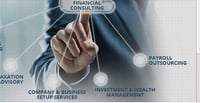 Smart Financial Consultation Services