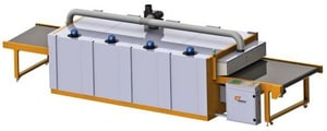 Gas And Electric Dryer For Textile Screen Printing