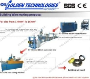 Golden Technologies's Cable Extrusion Line