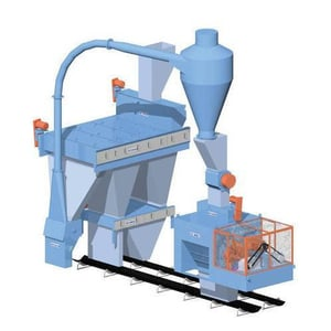 Industrial Rotary Digester Tester