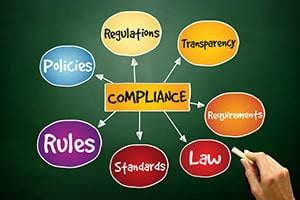 Audits And Compliance Services