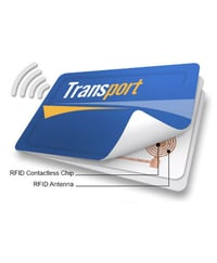 RFID Contactless Chip Card