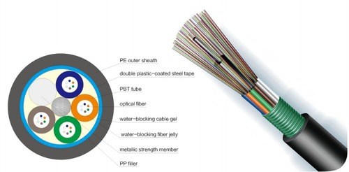 Aerial Fiber Optic Cable