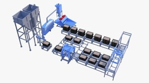 No Bake CO2 Sand Reclamation Plant
