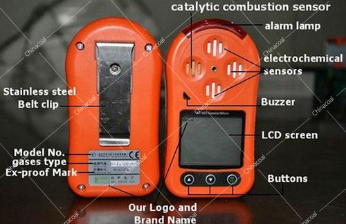 LCD Screen Multi Gas Detector
