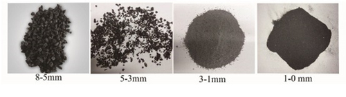 Calcium Alumino Titanate A75