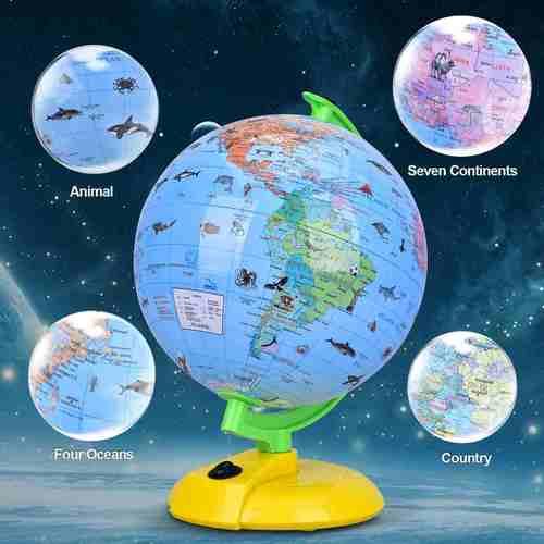 8 Inch Dipper Lighting Globe