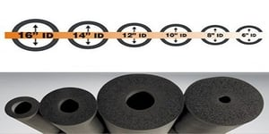 Nitrile And EPDM Insulation Tubes