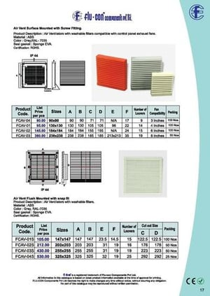 Air Ventilators with Washable Filters
