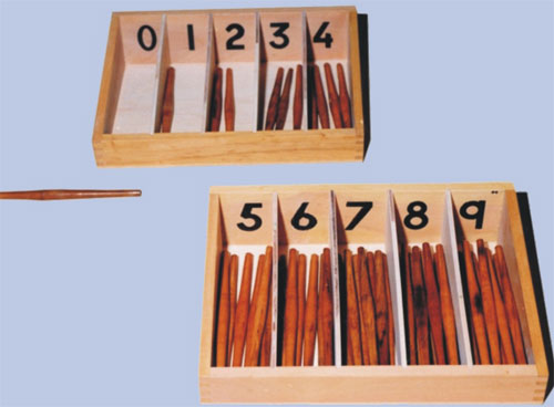 Perfect Shape Spindle Boxes