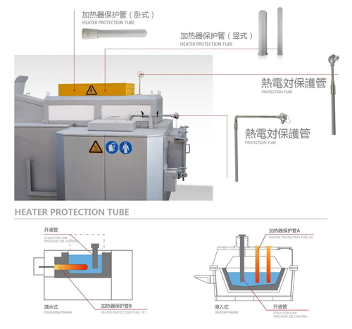 Silicon Nitride Heater Protection Tubes