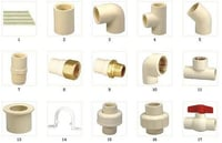 CPVC ASTM D2846 PIPES AND FITTINGS