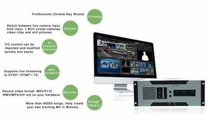 Hd 4-Channel Video Mixer Switcher