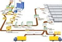 Sand AAC Block Plant