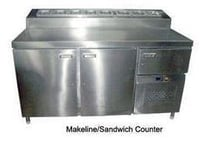 Sandwich Counters