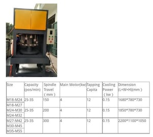 Rotary Disc 12 Type Semi-Automatic Nut Tapping Machine
