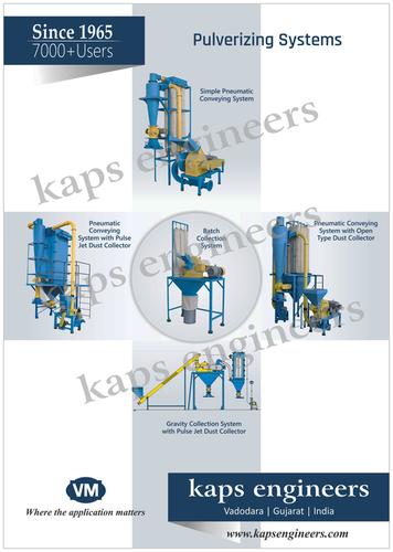 Pulverising  System