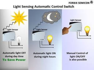 Automatic Light Switch For Home Automation