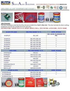 Lead Free Solder Anodes