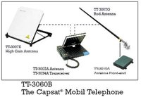 Inmarsat Mini-M Satellite Phone
