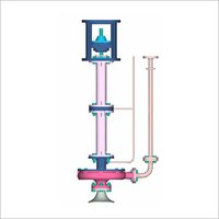 Industrial Vertical Sump Pumps