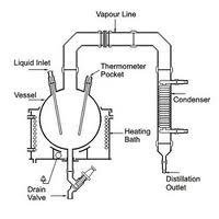 Condenser Over Glass Lined Reactors