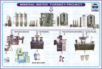 Mineral Water Turnkey Project
