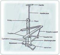 Malawi Treadle Pump