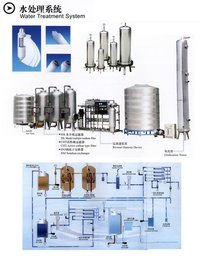 Mineral Water Treatment Line