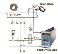 Steam Flow Metering System (Air / Gas / Biogas)