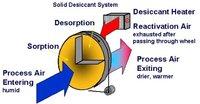 Heat Exchanger Air To Air