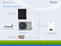 Solar Hybrid 3D Inverter Air Conditioner