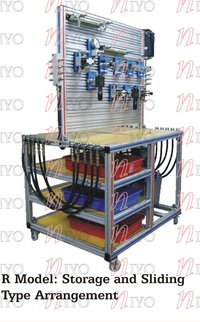 Hydraulic Trainer with PLC Interface
