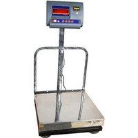 Digital Platform Scales