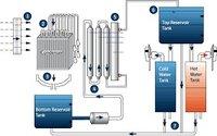 Durable Atmospheric Water Generator