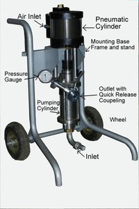 Pneumatic Cement Grouting Pump