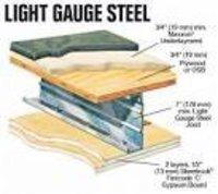 Insulation Gypsum Board