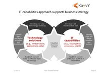 It Transformation Consulting Services