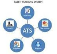 Asset Tracking Systems