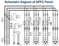 Power factor panel in faridabad, haryana dealers \u0026 traders control wiring basics automatic power factor control panel (apfc) boards in faridabad