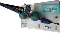 Satellite In Space Working Models