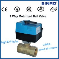 Motorized Ball Valve in Guangzhou